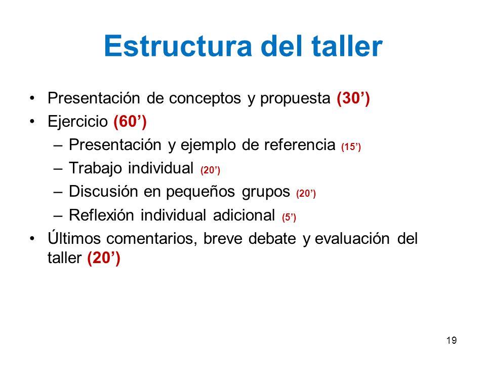 Estructura del taller Presentación de conceptos y propuesta (30) Ejercicio (60) –Presentación y ejemplo de referencia (15) –Trabajo individual (20) –D