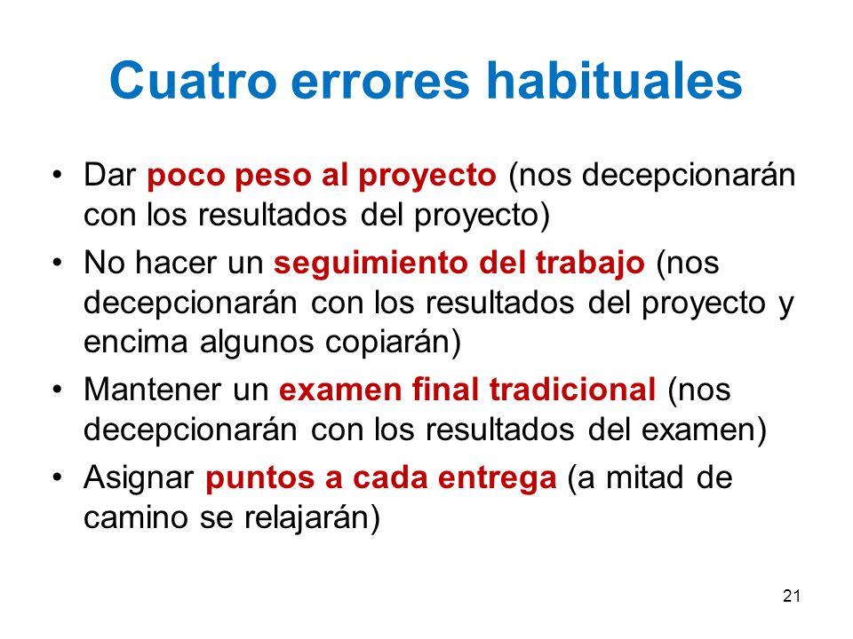 Cuatro errores habituales Dar poco peso al proyecto (nos decepcionarán con los resultados del proyecto) No hacer un seguimiento del trabajo (nos decep