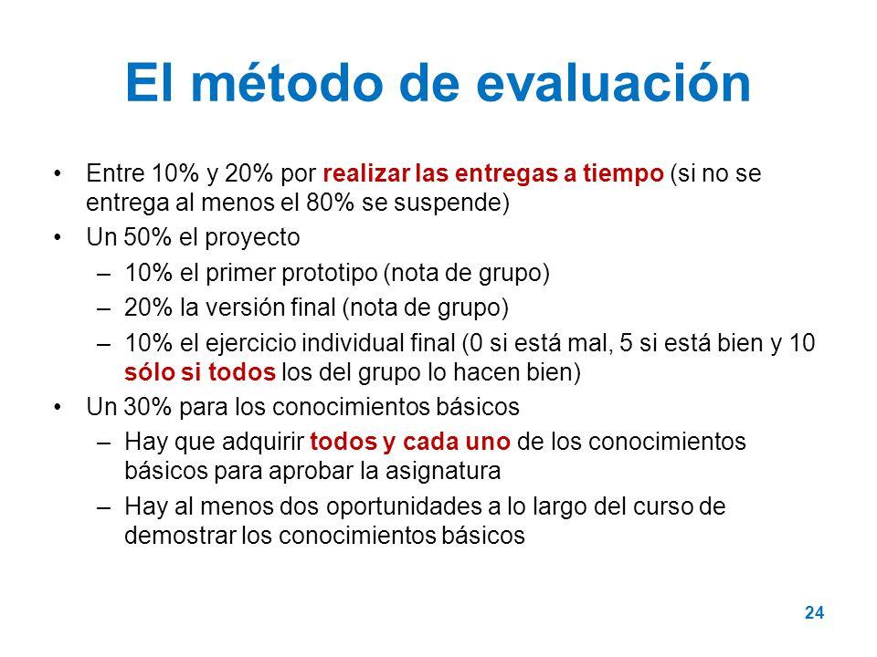 El método de evaluación Entre 10% y 20% por realizar las entregas a tiempo (si no se entrega al menos el 80% se suspende) Un 50% el proyecto –10% el p
