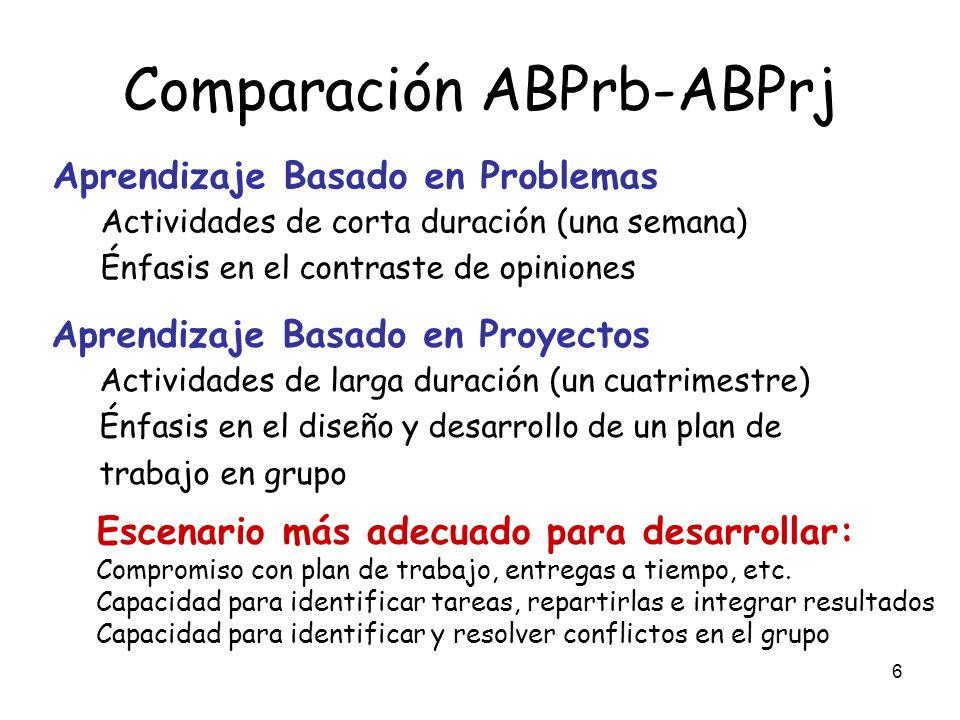 6 Comparación ABPrb-ABPrj Aprendizaje Basado en Problemas Actividades de corta duración (una semana) Énfasis en el contraste de opiniones Escenario má