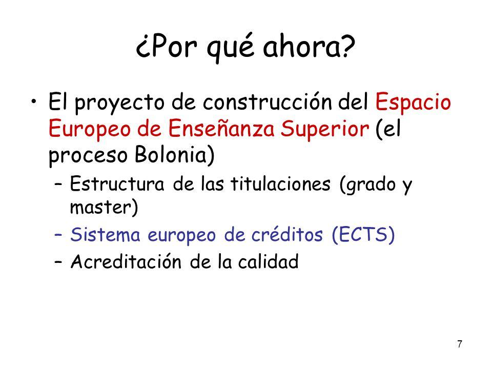 7 ¿Por qué ahora? El proyecto de construcción del Espacio Europeo de Enseñanza Superior (el proceso Bolonia) –Estructura de las titulaciones (grado y