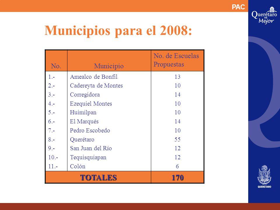 PAC Municipios para el 2008: No.Municipio No. de Escuelas Propuestas 1.- 2.- 3.- 4.- 5.- 6.- 7.- 8.- 9.- 10.- 11.- Amealco de Bonfil Cadereyta de Mont
