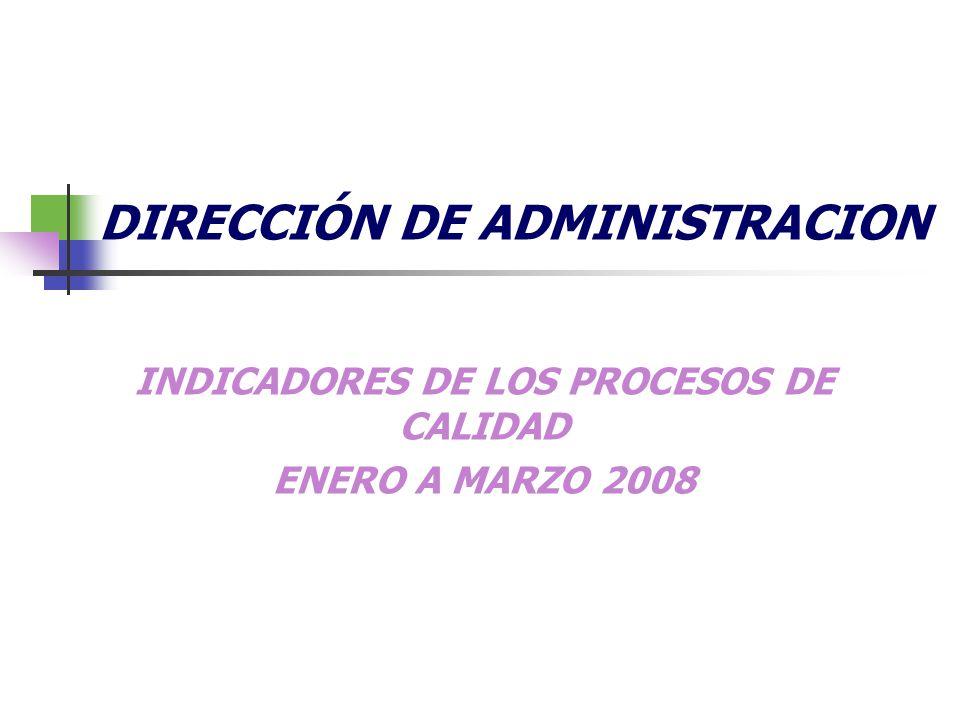 DIRECCIÓN DE ADMINISTRACION INDICADORES DE LOS PROCESOS DE CALIDAD ENERO A MARZO 2008