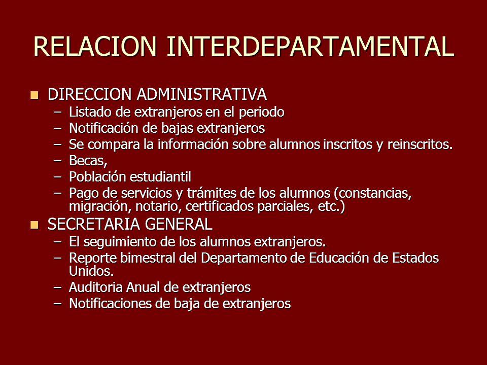 RELACION INTERDEPARTAMENTAL DIRECCION ADMINISTRATIVA DIRECCION ADMINISTRATIVA –Listado de extranjeros en el periodo –Notificación de bajas extranjeros