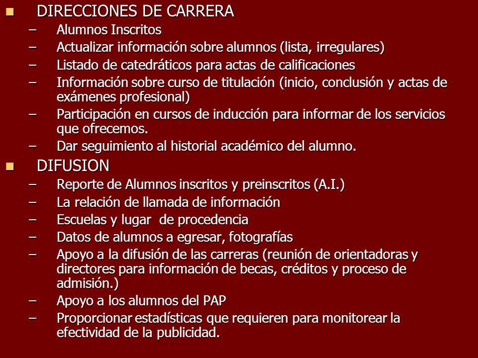 DIRECCIONES DE CARRERA DIRECCIONES DE CARRERA –Alumnos Inscritos –Actualizar información sobre alumnos (lista, irregulares) –Listado de catedráticos p