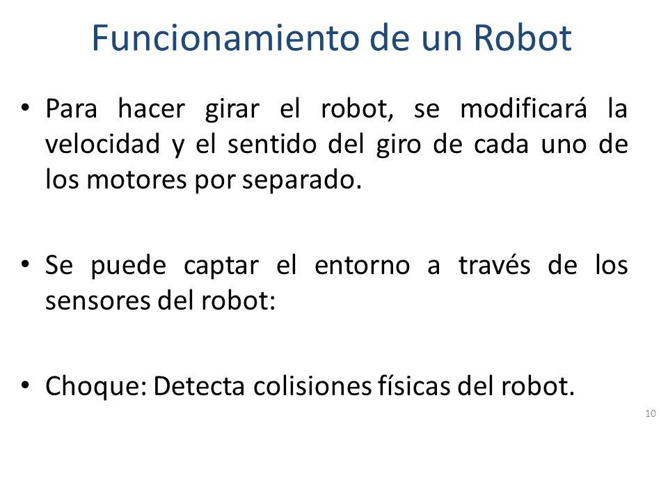 Funcionamiento de un Robot Mecanismo habitual de 3 ruedas: 2 ruedas motorizadas, con motores independientes. 1 rueda muerta para soportar el equilibri