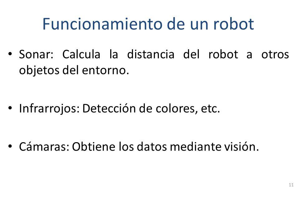 Funcionamiento de un Robot Para hacer girar el robot, se modificará la velocidad y el sentido del giro de cada uno de los motores por separado. Se pue