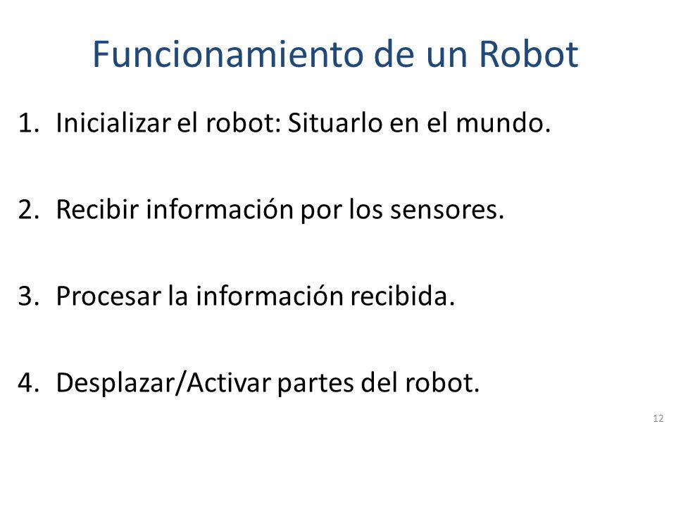 Funcionamiento de un robot Sonar: Calcula la distancia del robot a otros objetos del entorno. Infrarrojos: Detección de colores, etc. Cámaras: Obtiene