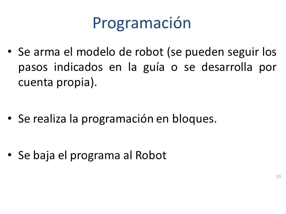 Programación Está muy limitado para realizar programas más complejos, por lo que se utilizan otros entornos. A continuación se listan los pasos para p