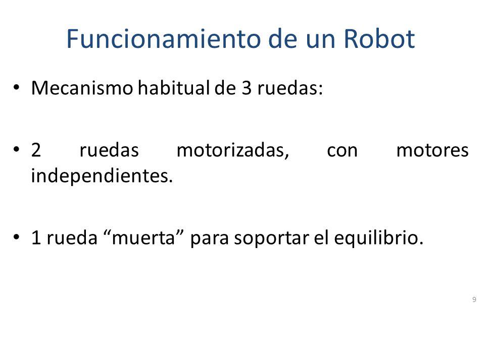 Características de un robot Un robot se debe componer de: Mecanismo para desplazarse Mecanismo para percibir el mundo exterior Mecanismo para interact