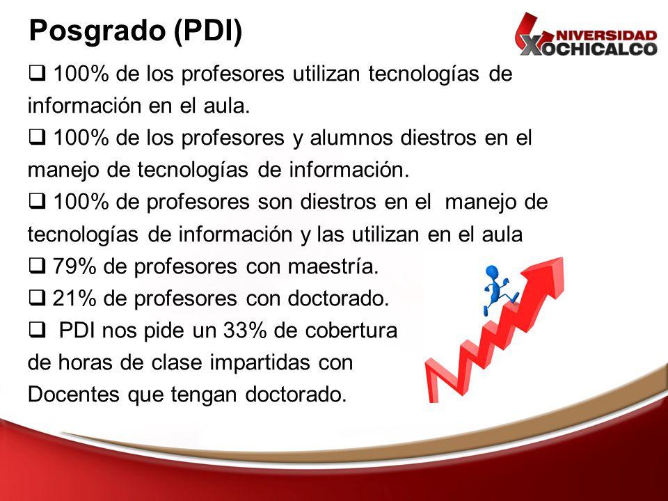 Posgrado (PDI) 100% de los profesores utilizan tecnologías de información en el aula. 100% de los profesores y alumnos diestros en el manejo de tecnol