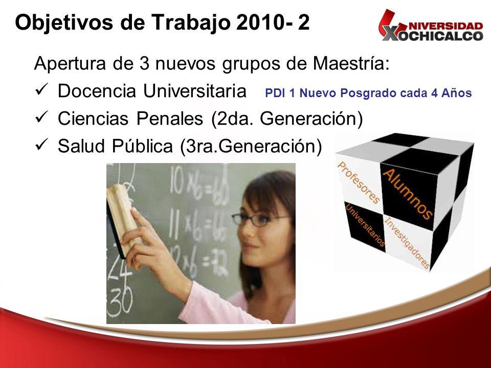 Objetivos de Trabajo 2010- 2 Apertura de 3 nuevos grupos de Maestría: Docencia Universitaria Ciencias Penales (2da. Generación) Salud Pública (3ra.Gen