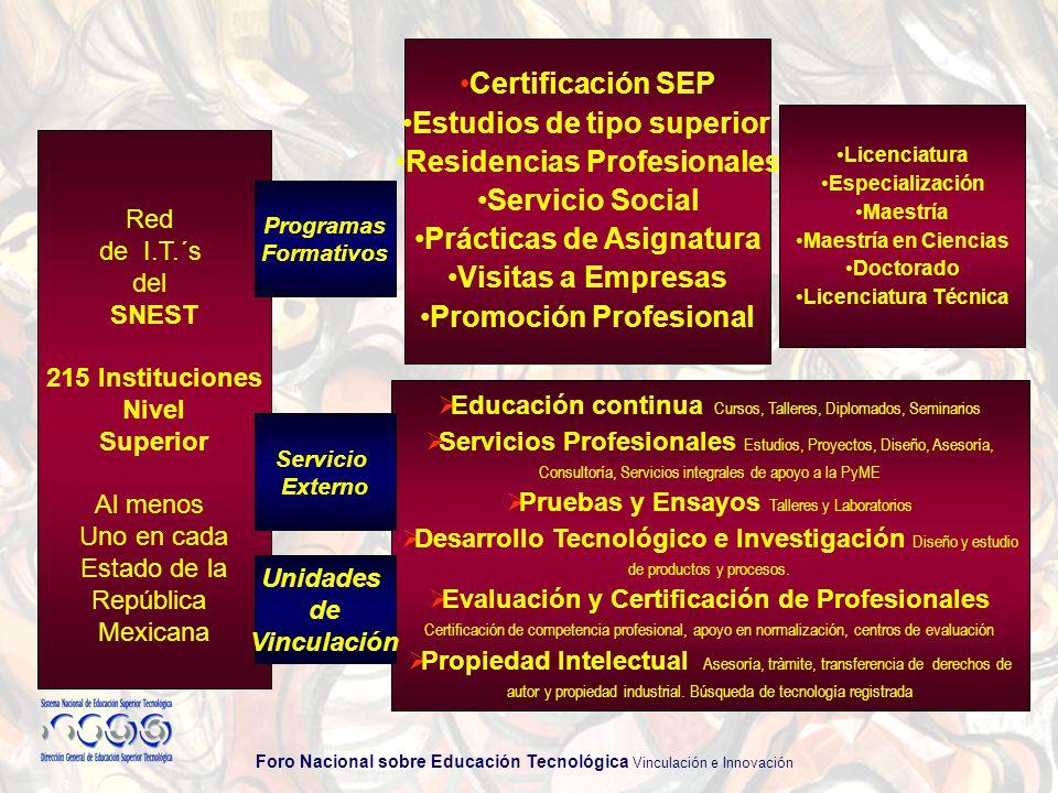 Foro Nacional sobre Educación Tecnológica Vinculación e Innovación Sobre Vinculación
