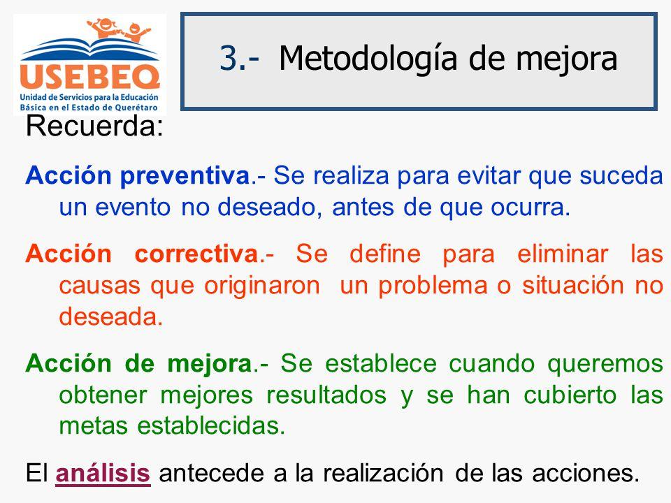 3.- Metodología de mejora Recuerda: Acción preventiva.- Se realiza para evitar que suceda un evento no deseado, antes de que ocurra.
