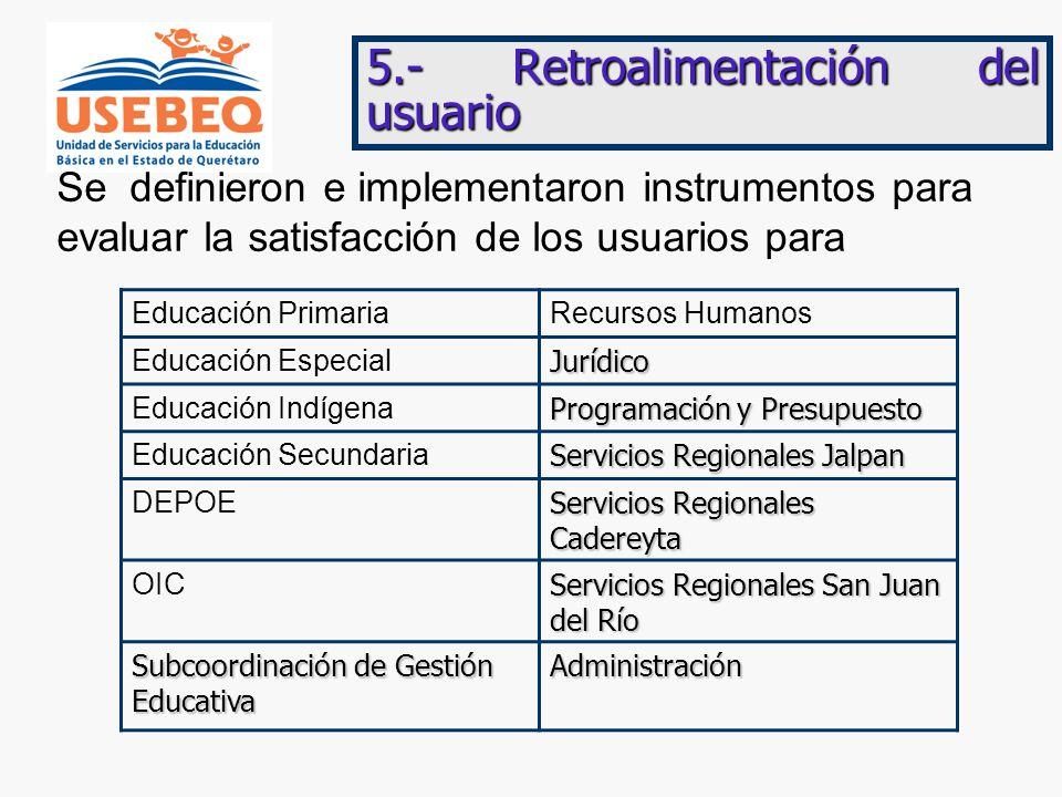 Se definieron e implementaron instrumentos para evaluar la satisfacción de los usuarios para Educación PrimariaRecursos Humanos Educación EspecialJurídico Educación Indígena Programación y Presupuesto Educación Secundaria Servicios Regionales Jalpan DEPOE Servicios Regionales Cadereyta OIC Servicios Regionales San Juan del Río Subcoordinación de Gestión Educativa Administración