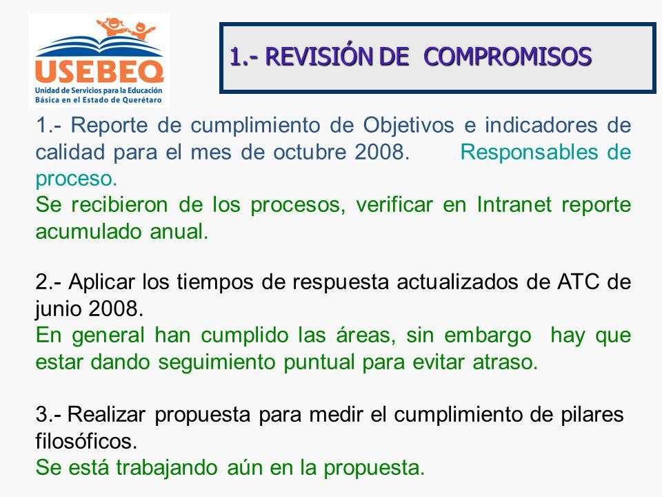 1.- REVISIÓN DE COMPROMISOS 1.- Reporte de cumplimiento de Objetivos e indicadores de calidad para el mes de octubre 2008.