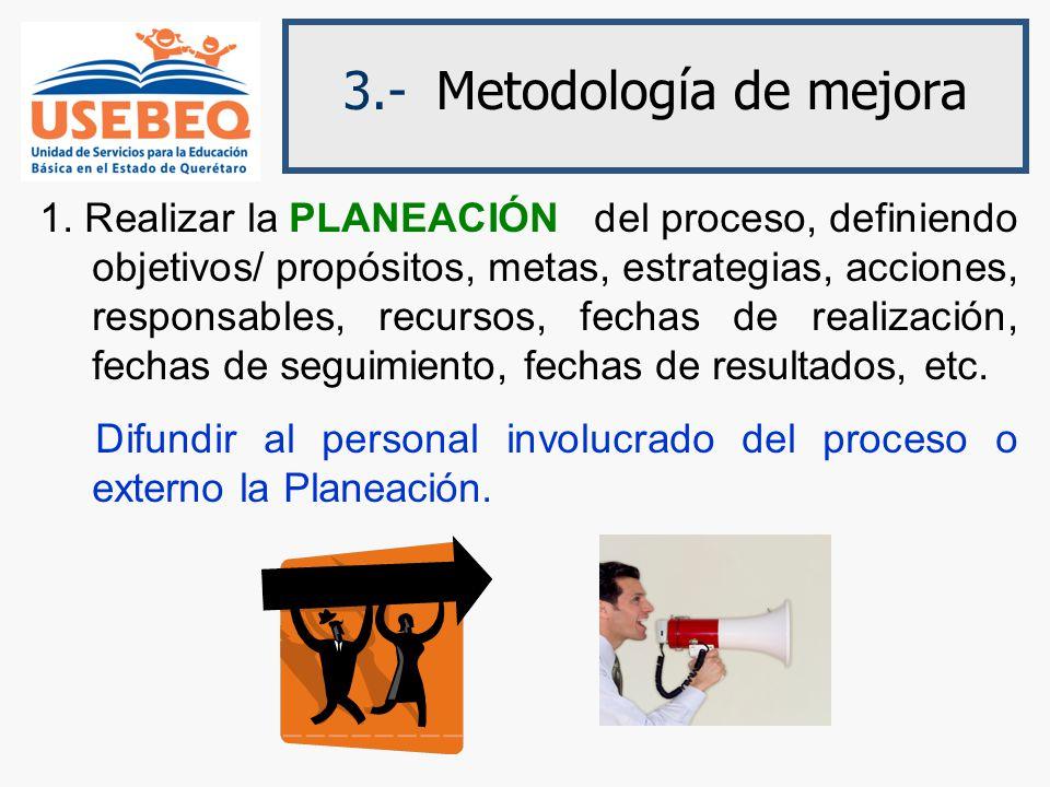3.- Metodología de mejora 1.