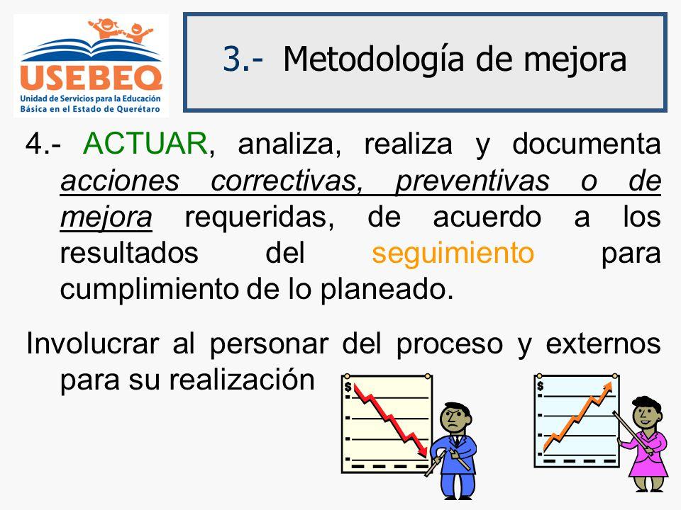 3.- Metodología de mejora 4.- ACTUAR, analiza, realiza y documenta acciones correctivas, preventivas o de mejora requeridas, de acuerdo a los resultados del seguimiento para cumplimiento de lo planeado.