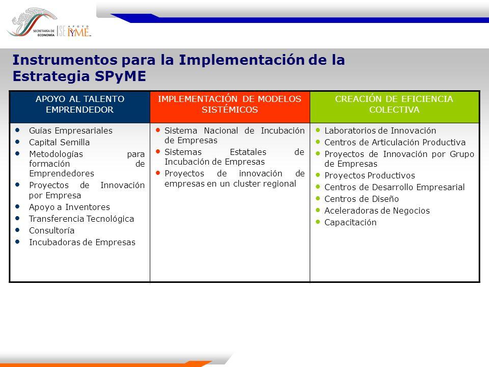 Instrumentos para la Implementación de la Estrategia SPyME APOYO AL TALENTO EMPRENDEDOR IMPLEMENTACIÓN DE MODELOS SISTÉMICOS CREACIÓN DE EFICIENCIA CO