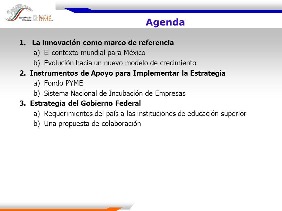Agenda 1. La innovación como marco de referencia a)El contexto mundial para México b)Evolución hacia un nuevo modelo de crecimiento 2.Instrumentos de