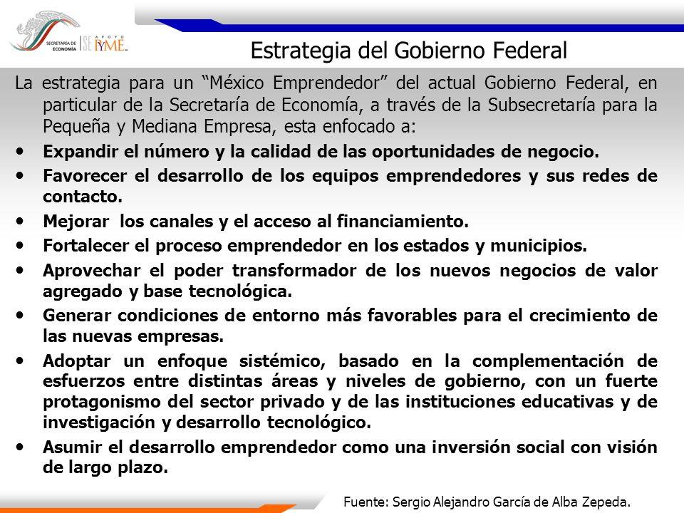 Estrategia del Gobierno Federal La estrategia para un México Emprendedor del actual Gobierno Federal, en particular de la Secretaría de Economía, a tr