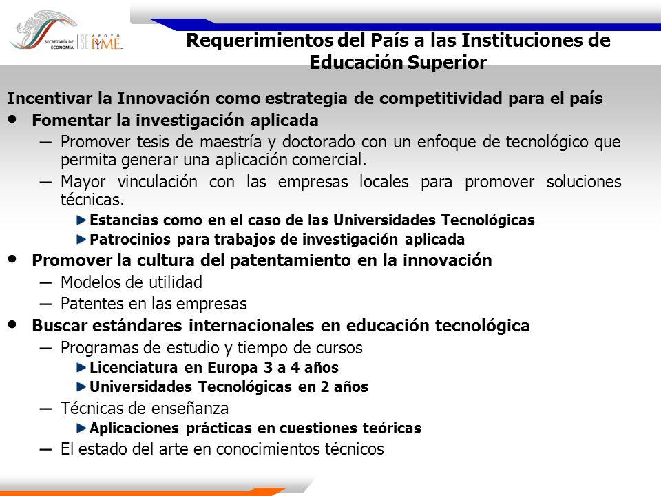Requerimientos del País a las Instituciones de Educación Superior Incentivar la Innovación como estrategia de competitividad para el país Fomentar la