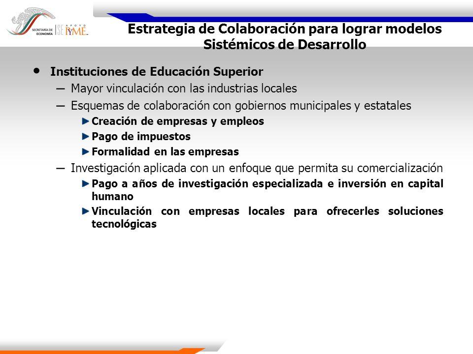 Estrategia de Colaboración para lograr modelos Sistémicos de Desarrollo Instituciones de Educación Superior – Mayor vinculación con las industrias loc
