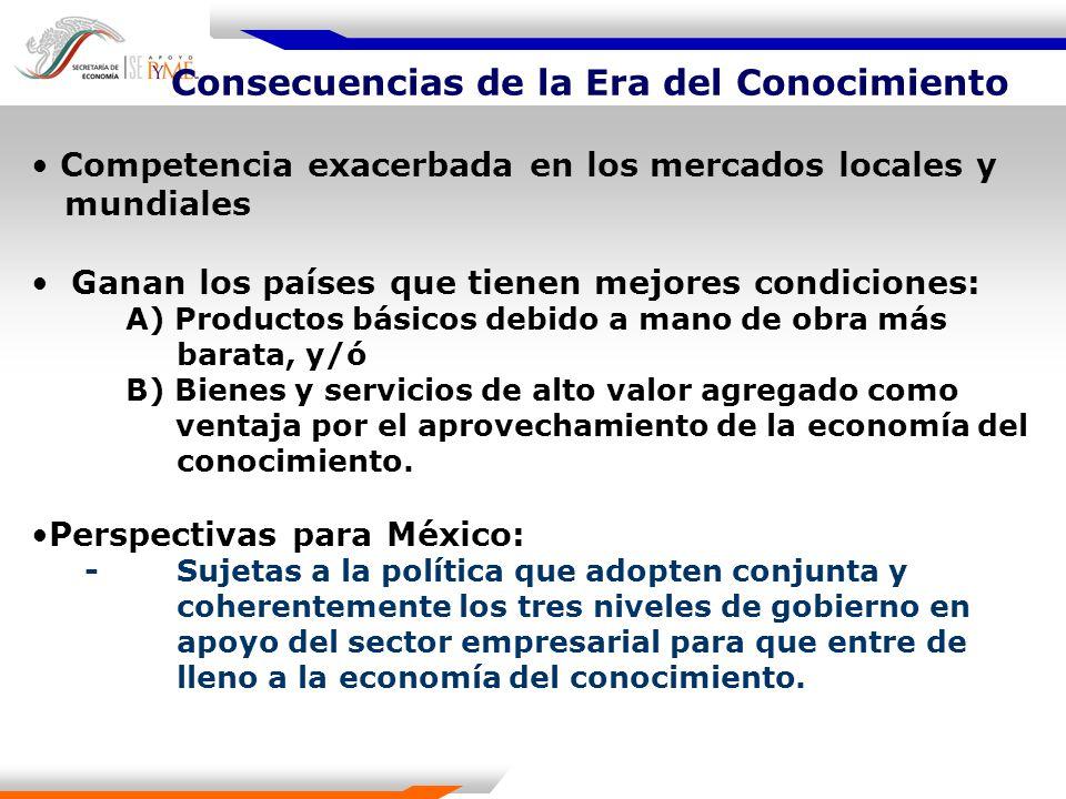 Consecuencias de la Era del Conocimiento Competencia exacerbada en los mercados locales y mundiales Ganan los países que tienen mejores condiciones: A