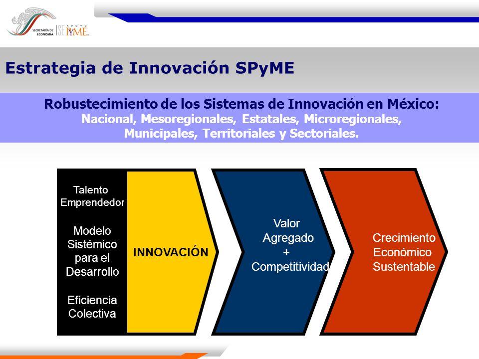 Robustecimiento de los Sistemas de Innovación en México: Nacional, Mesoregionales, Estatales, Microregionales, Municipales, Territoriales y Sectoriale
