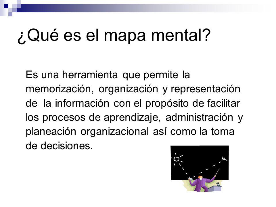 ¿Qué es el mapa mental? Es una herramienta que permite la memorización, organización y representación de la información con el propósito de facilitar
