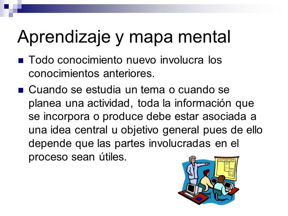 Aprendizaje y mapa mental Todo conocimiento nuevo involucra los conocimientos anteriores. Cuando se estudia un tema o cuando se planea una actividad,