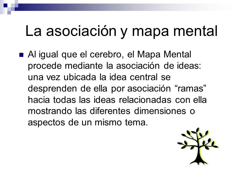 La asociación y mapa mental Al igual que el cerebro, el Mapa Mental procede mediante la asociación de ideas: una vez ubicada la idea central se desprenden de ella por asociación ramas hacia todas las ideas relacionadas con ella mostrando las diferentes dimensiones o aspectos de un mismo tema.