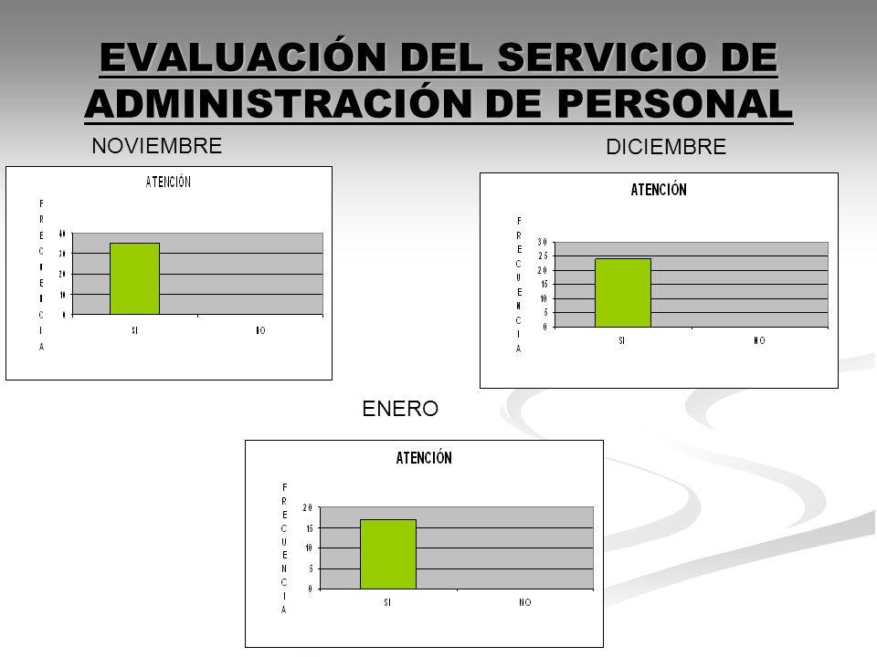 EVALUACIÓN DEL SERVICIO DE ADMINISTRACIÓN DE PERSONAL ENERO NOVIEMBRE DICIEMBRE