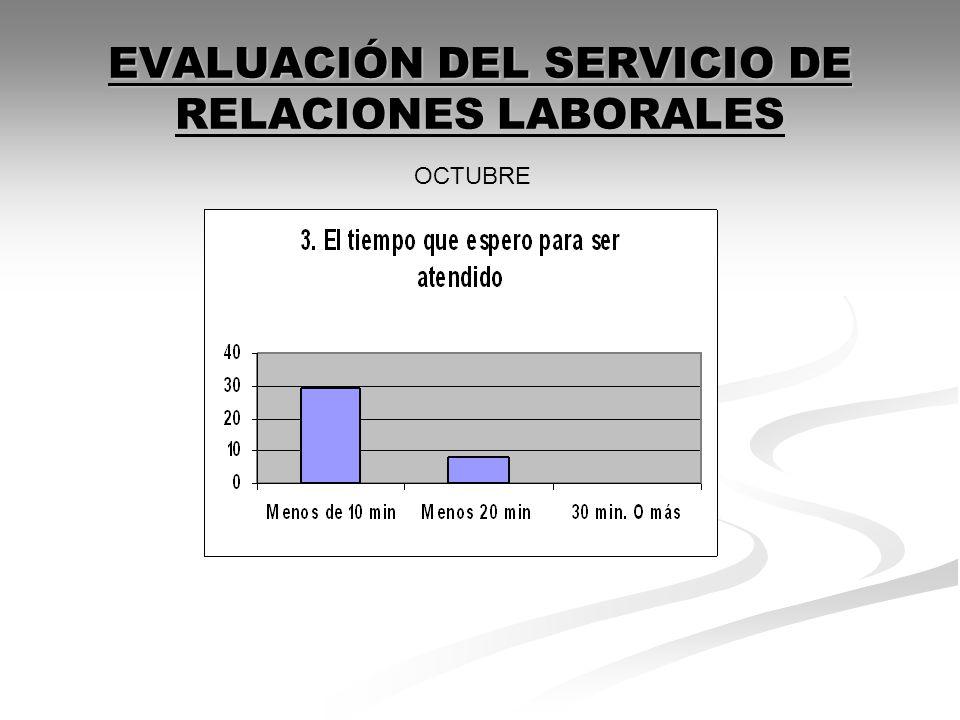 EVALUACIÓN DEL SERVICIO DE RELACIONES LABORALES OCTUBRE