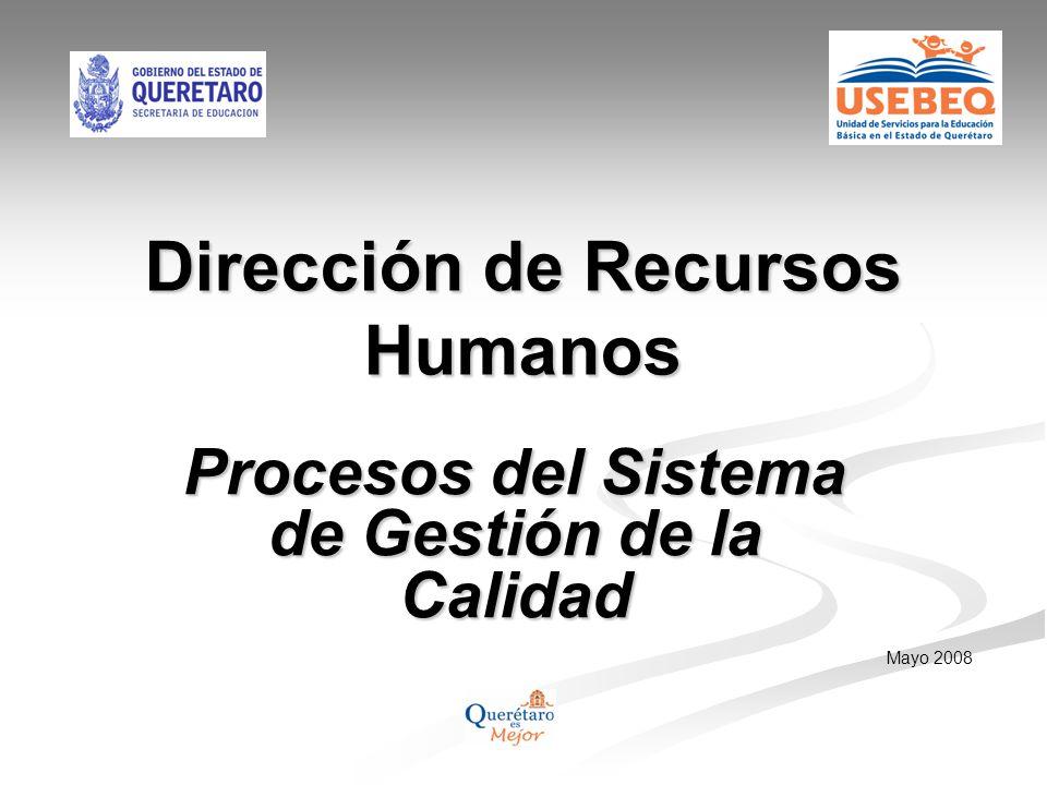 Dirección de Recursos Humanos Procesos del Sistema de Gestión de la Calidad Mayo 2008