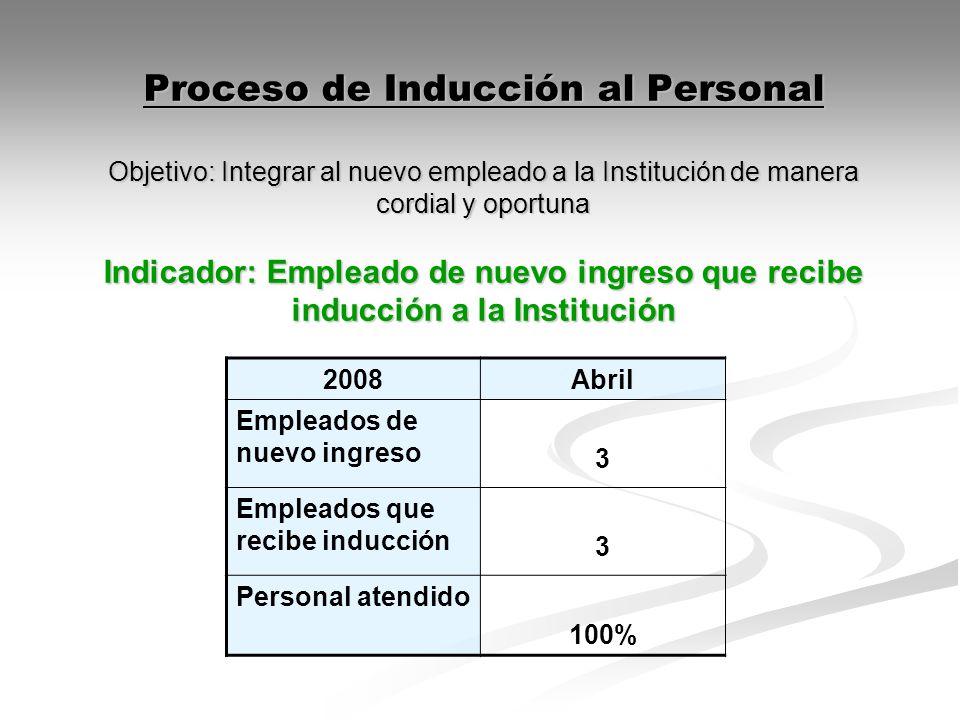Proceso de Inducción al Personal Objetivo: Integrar al nuevo empleado a la Institución de manera cordial y oportuna Indicador: Empleado de nuevo ingre