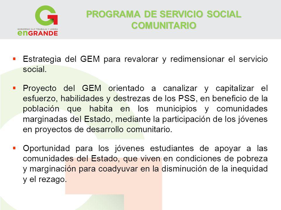 PROGRAMA DE SERVICIO SOCIAL COMUNITARIO Estrategia del GEM para revalorar y redimensionar el servicio social. Proyecto del GEM orientado a canalizar y