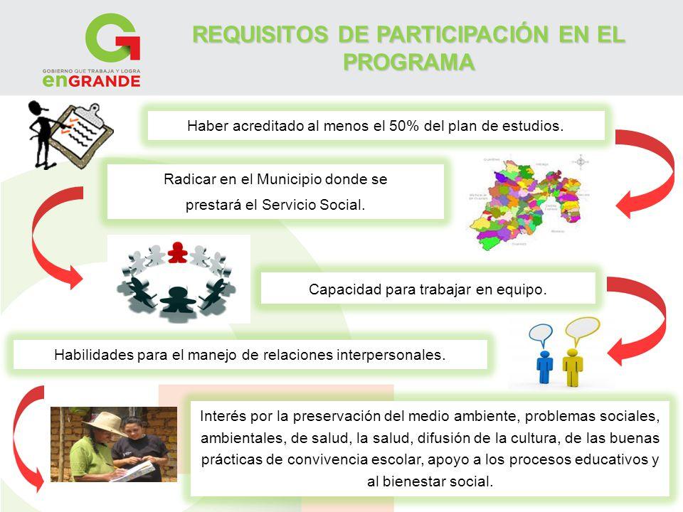 REQUISITOS DE PARTICIPACIÓN EN EL PROGRAMA Radicar en el Municipio donde se prestará el Servicio Social. Habilidades para el manejo de relaciones inte