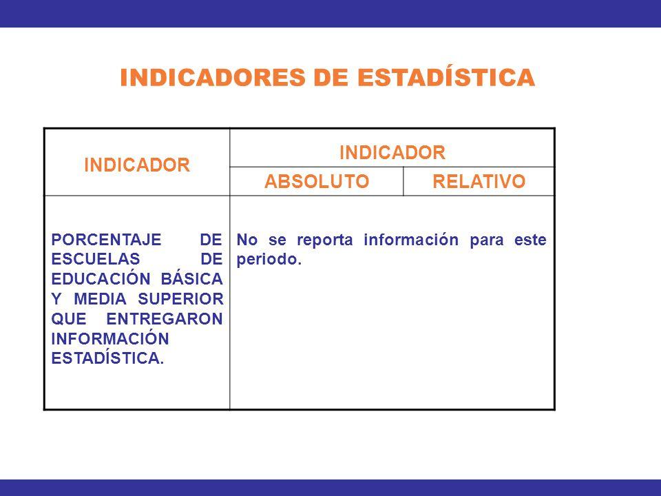 INDICADORES DE ESTADÍSTICA INDICADOR ABSOLUTORELATIVO PORCENTAJE DE ESCUELAS DE EDUCACIÓN BÁSICA Y MEDIA SUPERIOR QUE ENTREGARON INFORMACIÓN ESTADÍSTI