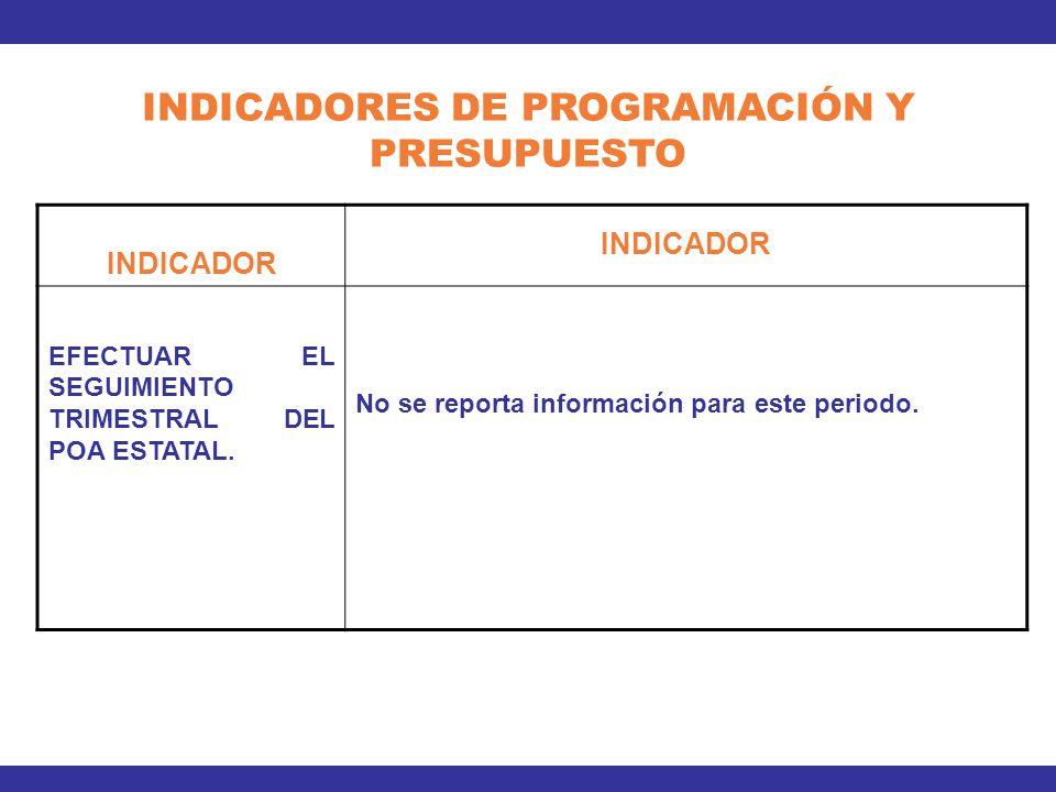 INDICADOR EFECTUAR EL SEGUIMIENTO TRIMESTRAL DEL POA ESTATAL.