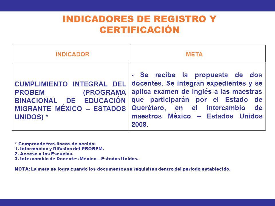 CUMPLIMIENTO INTEGRAL DEL PROBEM (PROGRAMA BINACIONAL DE EDUCACIÓN MIGRANTE MÉXICO – ESTADOS UNIDOS) * - Se recibe la propuesta de dos docentes.