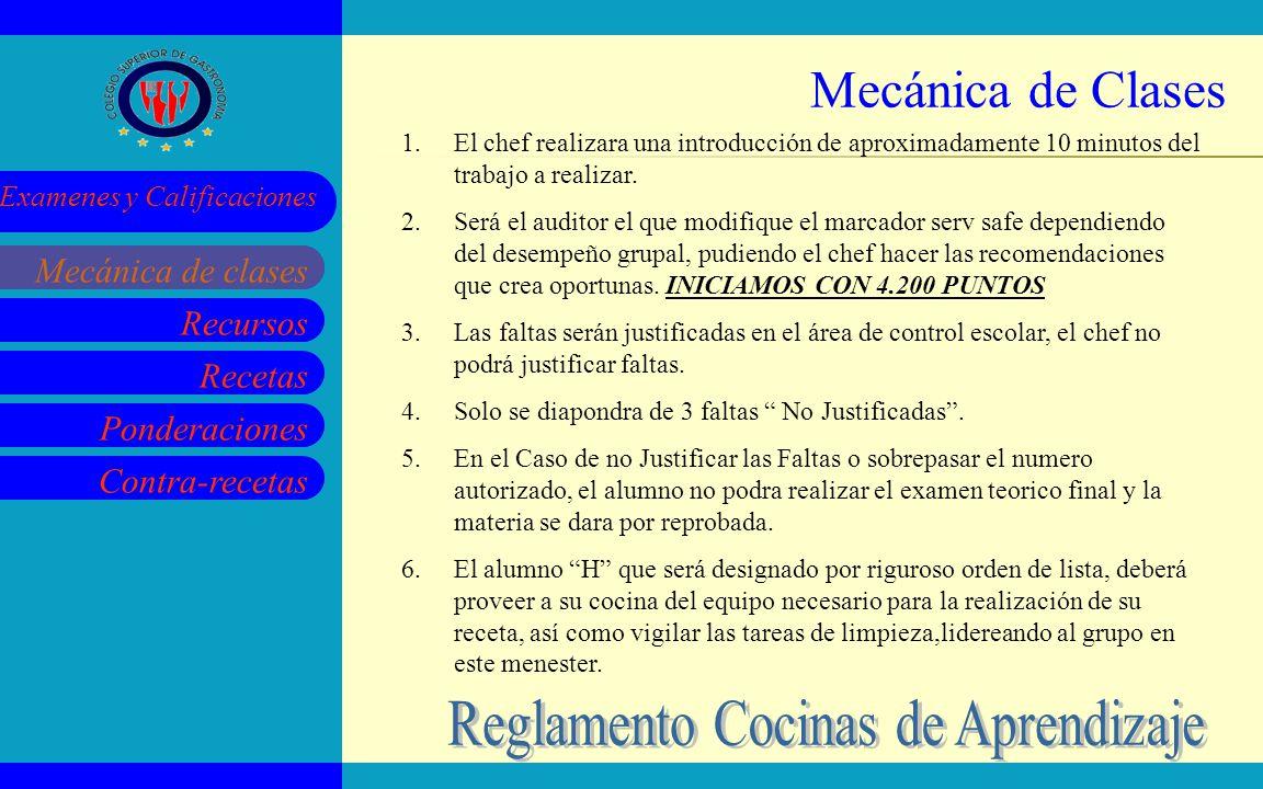 Recursos Recetas Ponderaciones Contra-recetas Mecánica de clases Examenes y Calificaciones UNIFORME EL UNIFORME PARA EL PERSONAL DE LA COCINA ES: FILIPINA BLANCA OFICIAL PANTALON MASCOTA OFICIAL CON DOBLADILLO, SIN ARRASTRAR CUCHARA PARA PROBAR ALIMENTOS GORRA NEGRA OFICIAL RED NEGRA PARA CUBRIR EL CABELLO ZAPATOS NEGROS ANTIDERRAPANTES MANDIL BLANCO CALCETIN NEGRO CABALLO LIMPIO ENCENDEDOR ES REPONSABILIDAD DEL ALUMNO PRESENTARSE A SUS CLASES DIARIAS CON EL UNIFORME PERFECTAMENTE LIMPIO Y EN BUENAS CONDICIONES.