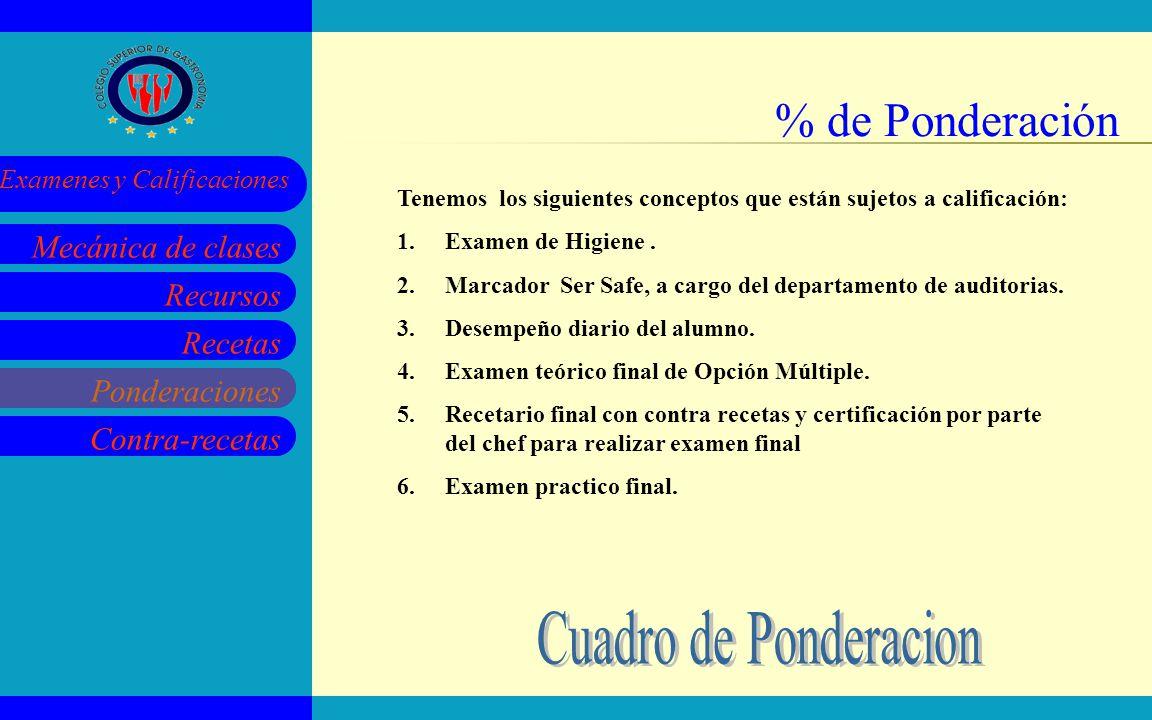 Recursos Recetas Ponderaciones Contra-recetas Mecánica de clases Examenes y Calificaciones % de Ponderación Tenemos los siguientes conceptos que están