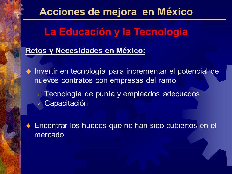 Retos y Necesidades en México: Invertir en tecnología para incrementar el potencial de nuevos contratos con empresas del ramo Tecnología de punta y empleados adecuados Capacitación Encontrar los huecos que no han sido cubiertos en el mercado Acciones de mejora en México La Educación y la Tecnología