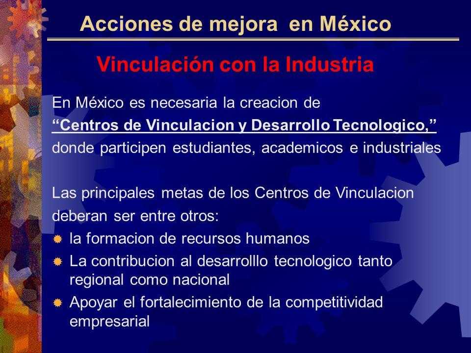 Acciones de mejora en México Vinculación con la Industria En México es necesaria la creacion de Centros de Vinculacion y Desarrollo Tecnologico, donde participen estudiantes, academicos e industriales Las principales metas de los Centros de Vinculacion deberan ser entre otros: la formacion de recursos humanos La contribucion al desarrolllo tecnologico tanto regional como nacional Apoyar el fortalecimiento de la competitividad empresarial