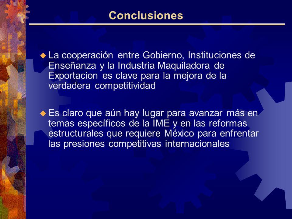 u La cooperación entre Gobierno, Instituciones de Enseñanza y la Industria Maquiladora de Exportacion es clave para la mejora de la verdadera competitividad u Es claro que aún hay lugar para avanzar más en temas específicos de la IME y en las reformas estructurales que requiere México para enfrentar las presiones competitivas internacionales Conclusiones