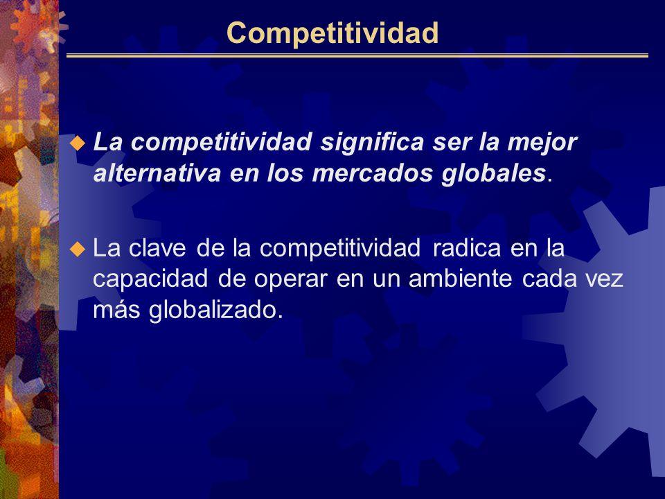 La competitividad significa ser la mejor alternativa en los mercados globales.