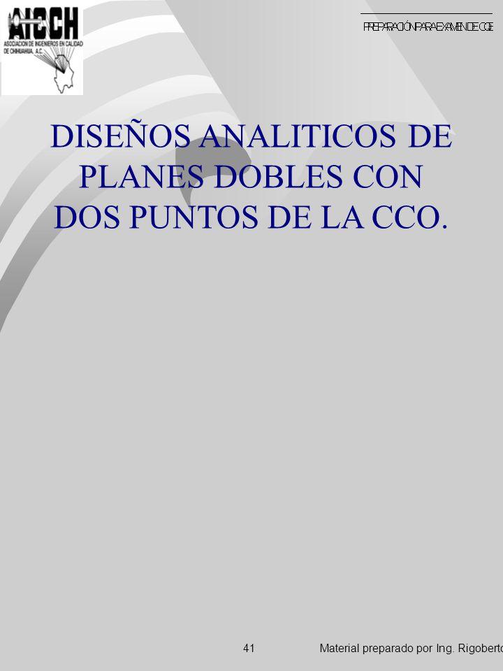 DISEÑOS ANALITICOS DE PLANES DOBLES CON DOS PUNTOS DE LA CCO. Material preparado por Ing. Rigoberto Arvizo A.41