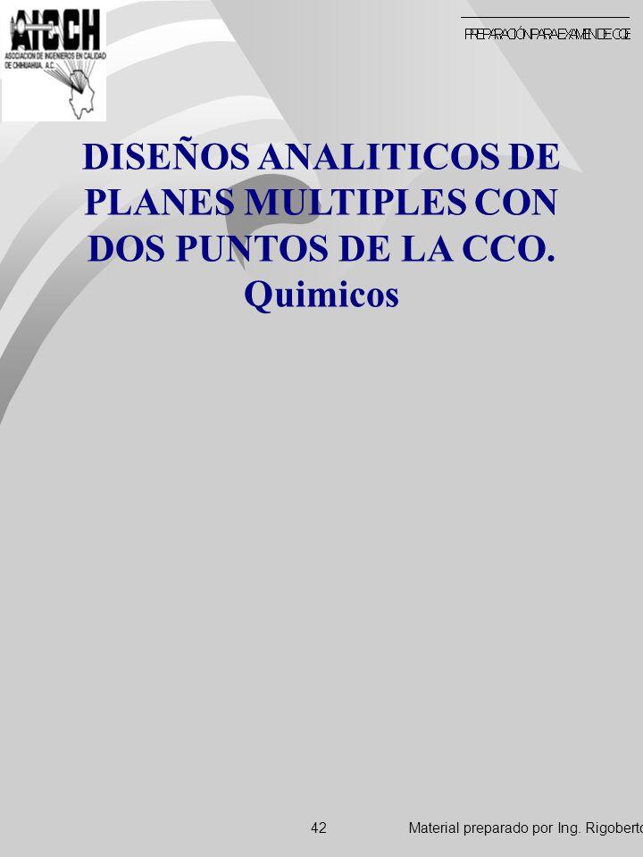 DISEÑOS ANALITICOS DE PLANES MULTIPLES CON DOS PUNTOS DE LA CCO. Quimicos Material preparado por Ing. Rigoberto Arvizo A.42