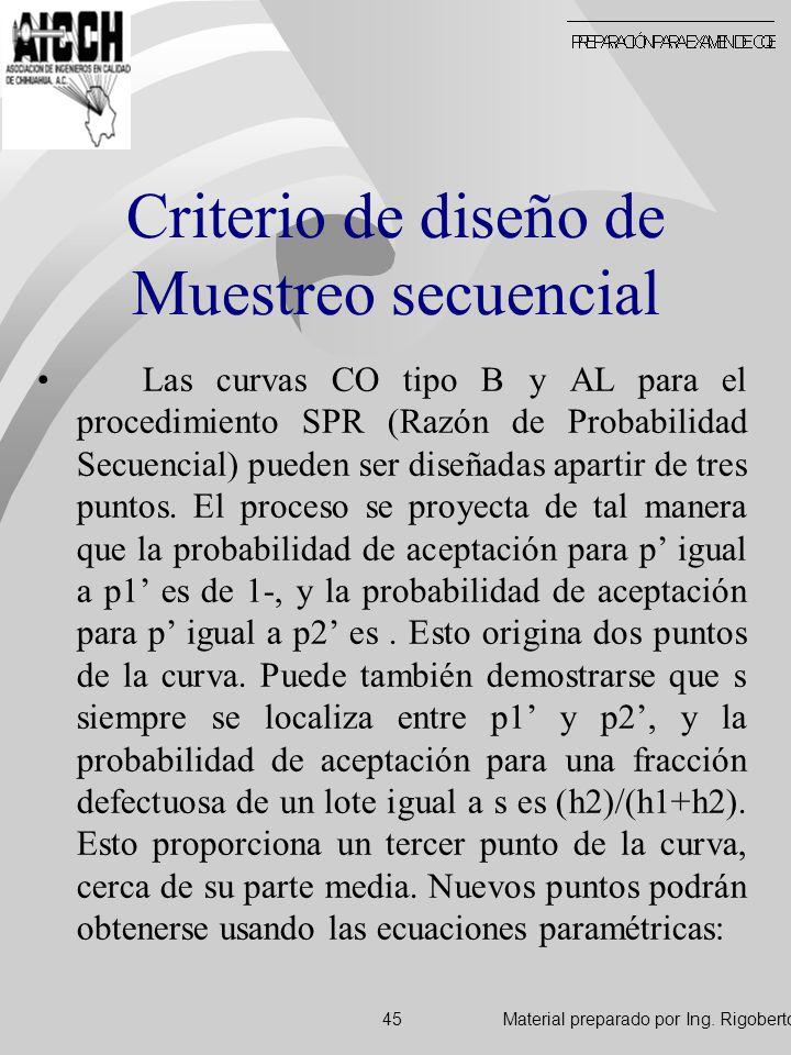 Criterio de diseño de Muestreo secuencial Las curvas CO tipo B y AL para el procedimiento SPR (Razón de Probabilidad Secuencial) pueden ser diseñadas apartir de tres puntos.